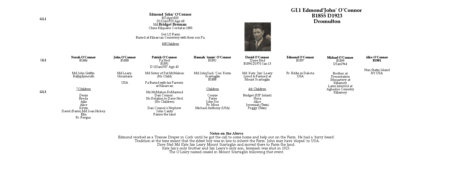 GL1 Edmond John O'Connor & Bridget Brosnan